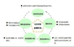 """""""处理民间舆情""""【负面信息处理】删除负面信"""